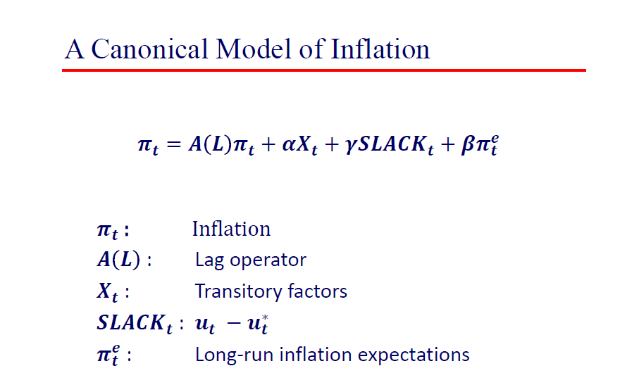 inflation-sydney-speech